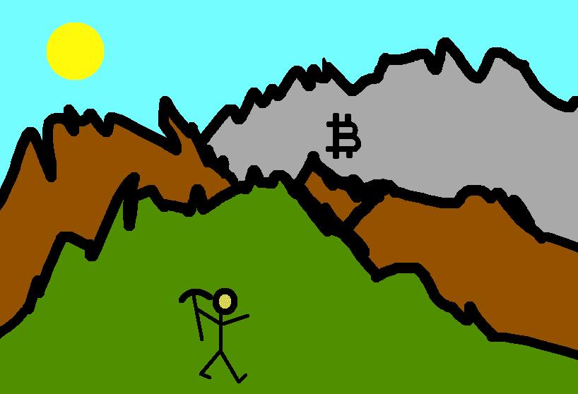 mining bitcoin profitable
